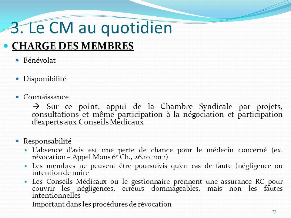 3. Le CM au quotidien CHARGE DES MEMBRES Bénévolat Disponibilité Connaissance Sur ce point, appui de la Chambre Syndicale par projets, consultations e