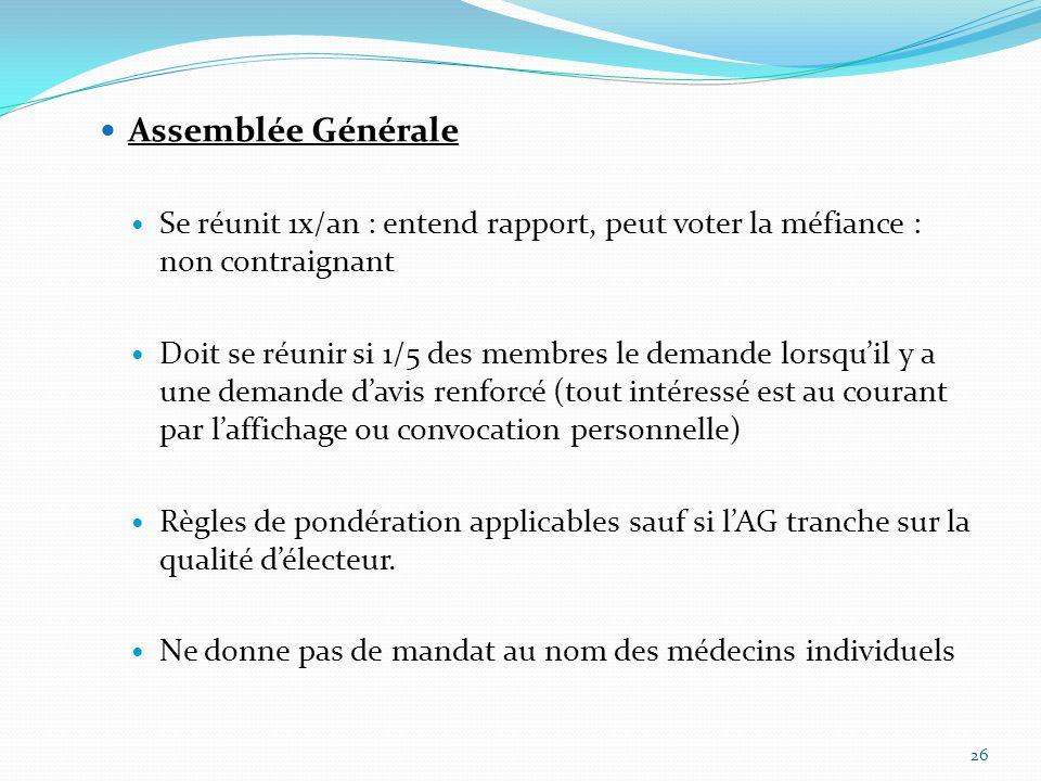 Assemblée Générale Se réunit 1x/an : entend rapport, peut voter la méfiance : non contraignant Doit se réunir si 1/5 des membres le demande lorsquil y