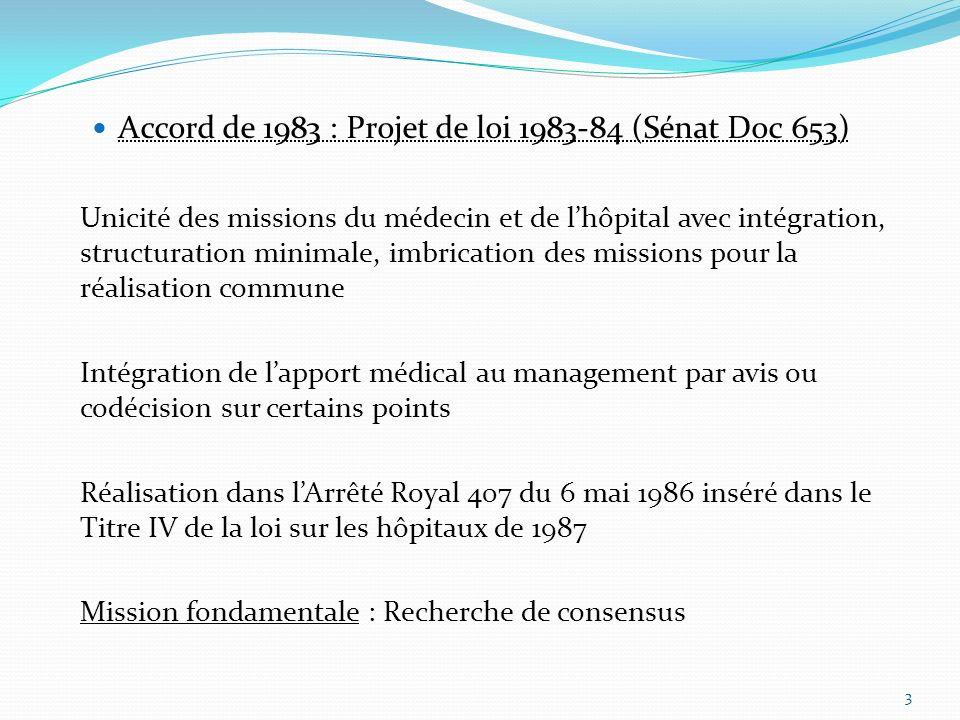 Accord de 1983 : Projet de loi 1983-84 (Sénat Doc 653) Unicité des missions du médecin et de lhôpital avec intégration, structuration minimale, imbric