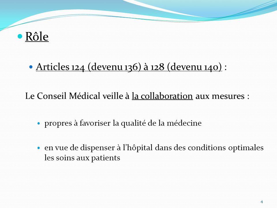 Rôle Articles 124 (devenu 136) à 128 (devenu 140) : Le Conseil Médical veille à la collaboration aux mesures : propres à favoriser la qualité de la mé