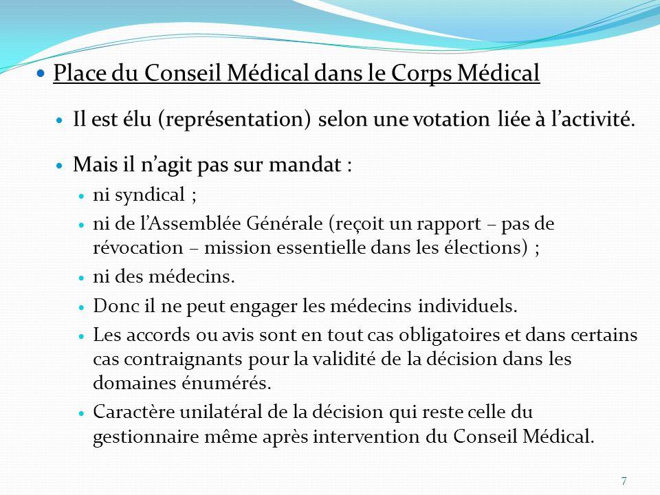Place du Conseil Médical dans le Corps Médical Il est élu (représentation) selon une votation liée à lactivité. Mais il nagit pas sur mandat : ni synd