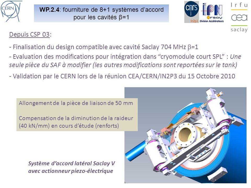 Système daccord latéral Saclay V avec actionneur piezo-électrique Depuis CSP 03: - Finalisation du design compatible avec cavité Saclay 704 MHz =1 - Evaluation des modifications pour intégration dans cryomodule court SPL : Une seule pièce du SAF à modifier (les autres modifications sont reportées sur le tank) - Validation par le CERN lors de la réunion CEA/CERN/IN2P3 du 15 Octobre 2010 WP.2.4: fourniture de 8+1 systèmes daccord pour les cavités β=1 Allongement de la pièce de liaison de 50 mm Compensation de la diminution de la raideur (40 kN/mm) en cours détude (renforts)