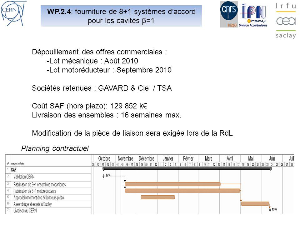 Dépouillement des offres commerciales : -Lot mécanique : Août 2010 -Lot motoréducteur : Septembre 2010 Sociétés retenues : GAVARD & Cie / TSA Coût SAF (hors piezo): 129 852 k Livraison des ensembles : 16 semaines max.