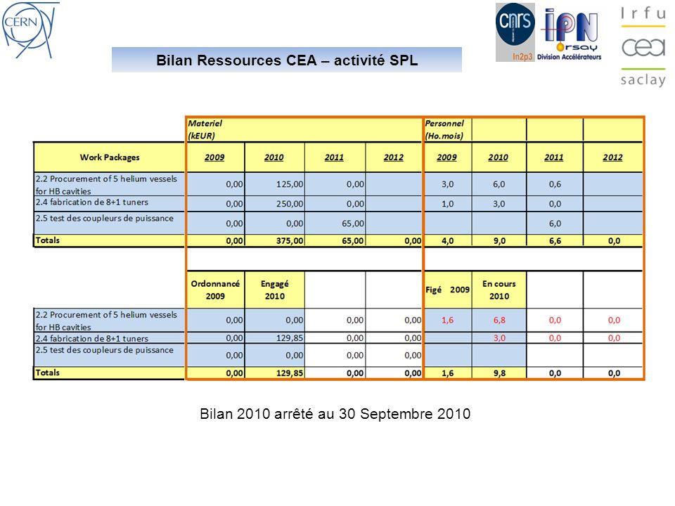 Bilan Ressources CEA – activité SPL Bilan 2010 arrêté au 30 Septembre 2010