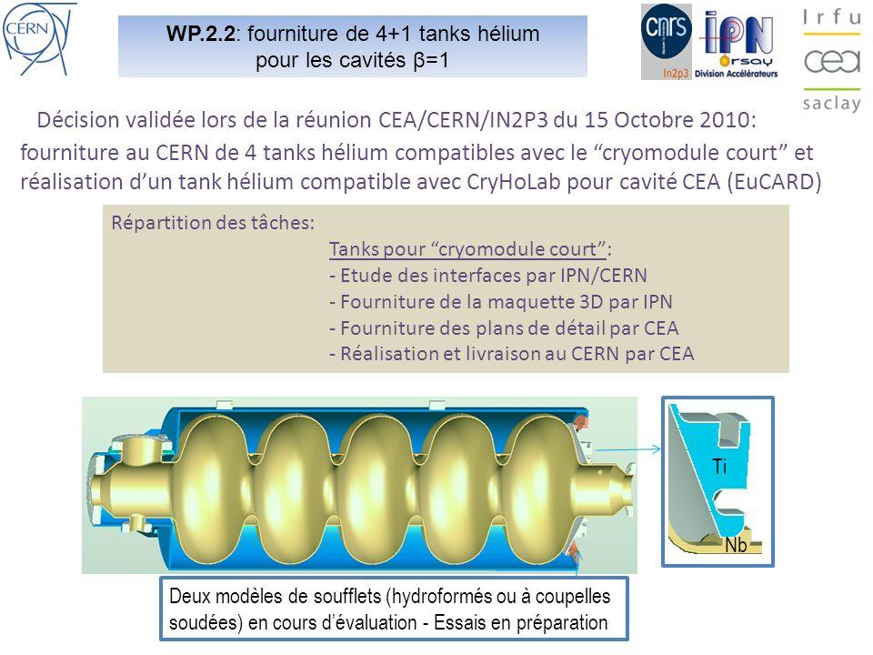 WP.2.2: fourniture de 4+1 tanks hélium pour les cavités β=1 Retour AAPC cavités + Tanks hélium : 15 Juillet 2010 3 sociétés candidates retenues : RI, SDMS, ZANON Suite aux décisions prises (réunion du 15 Octobre 2010): - Préparation dun marché pour la livraison dune cavité avec tank Hélium compatible CryHoLab - Préparation dun marché pour la livraison de 4 tanks Hélium compatibles « cryomodule court » Planning prévisionnel
