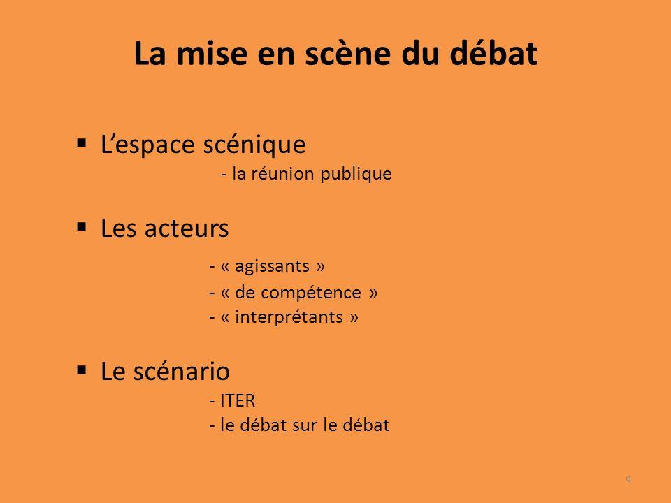 La mise en scène du débat Lespace scénique - la réunion publique Les acteurs - « agissants » - « de compétence » - « interprétants » Le scénario - ITER - le débat sur le débat 9