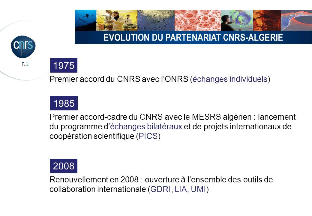 P. 2 EVOLUTION DU PARTENARIAT CNRS-ALGERIE 1975 Premier accord du CNRS avec lONRS (échanges individuels) 1985 Premier accord-cadre du CNRS avec le MES