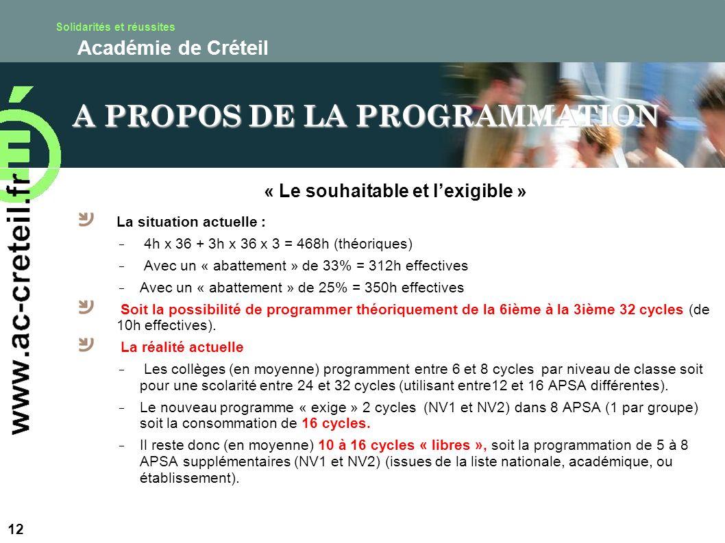 Solidarités et réussites Académie de Créteil A PROPOS DE LA PROGRAMMATION « Le souhaitable et lexigible » La situation actuelle : 4h x 36 + 3h x 36 x