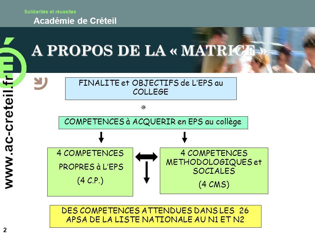 Solidarités et réussites Académie de Créteil 2 A PROPOS DE LA « MATRICE » FINALITE et OBJECTIFS de LEPS au COLLEGE COMPETENCES à ACQUERIR en EPS au co