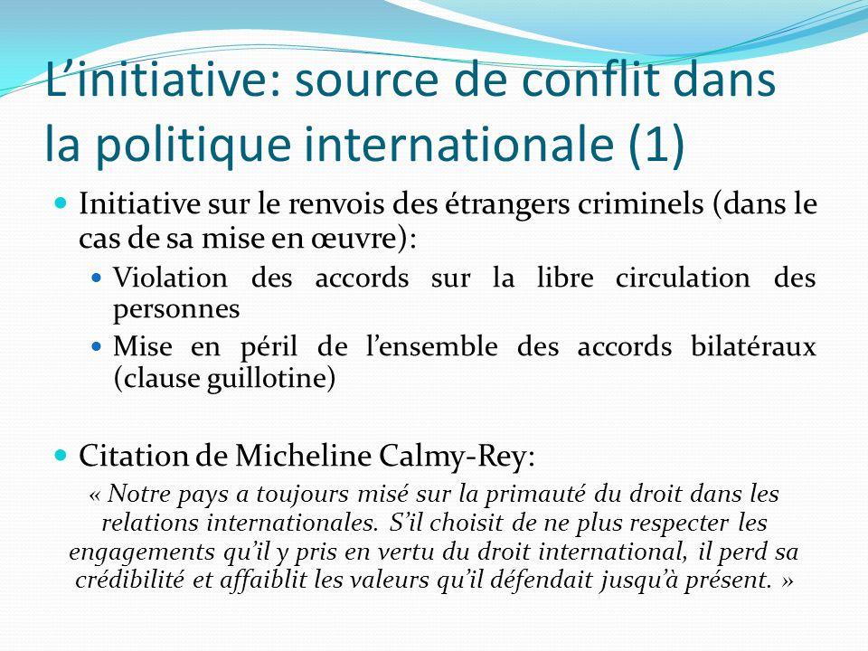Linitiative: source de conflit dans la politique internationale (1) Initiative sur le renvois des étrangers criminels (dans le cas de sa mise en œuvre
