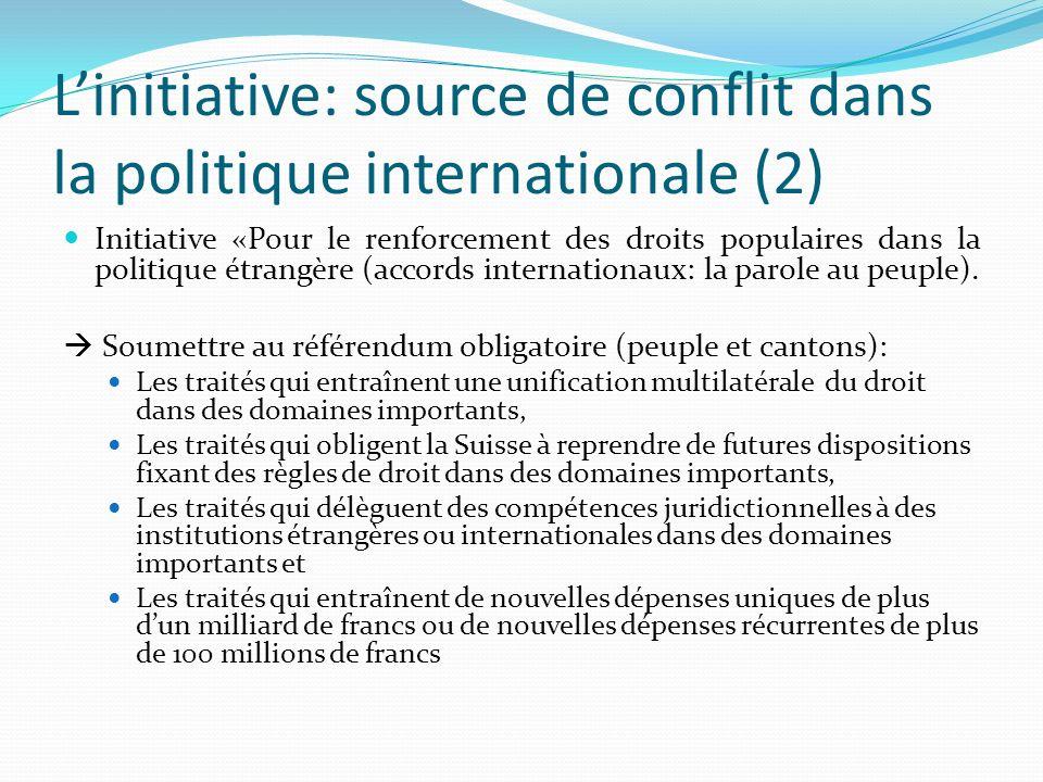 Linitiative: source de conflit dans la politique internationale (2) Initiative «Pour le renforcement des droits populaires dans la politique étrangère (accords internationaux: la parole au peuple).