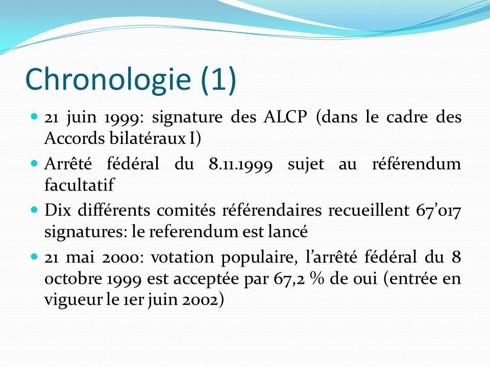 Chronologie (1) 21 juin 1999: signature des ALCP (dans le cadre des Accords bilatéraux I) Arrêté fédéral du 8.11.1999 sujet au référendum facultatif Dix différents comités référendaires recueillent 67017 signatures: le referendum est lancé 21 mai 2000: votation populaire, larrêté fédéral du 8 octobre 1999 est acceptée par 67,2 % de oui (entrée en vigueur le 1er juin 2002)