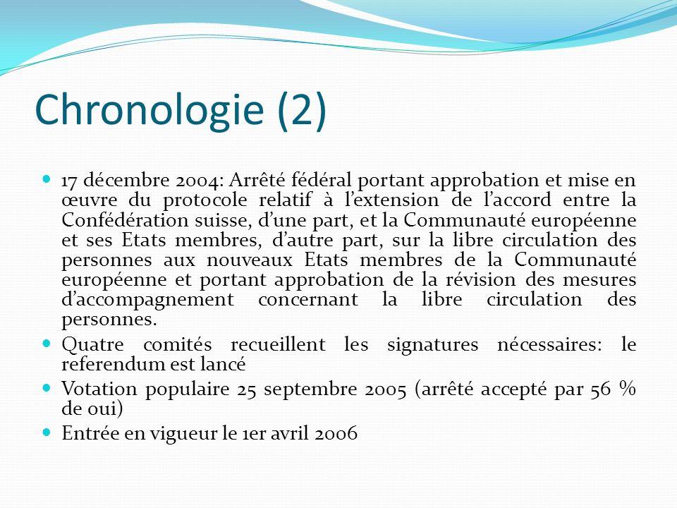 Chronologie (2) 17 décembre 2004: Arrêté fédéral portant approbation et mise en œuvre du protocole relatif à lextension de laccord entre la Confédérat