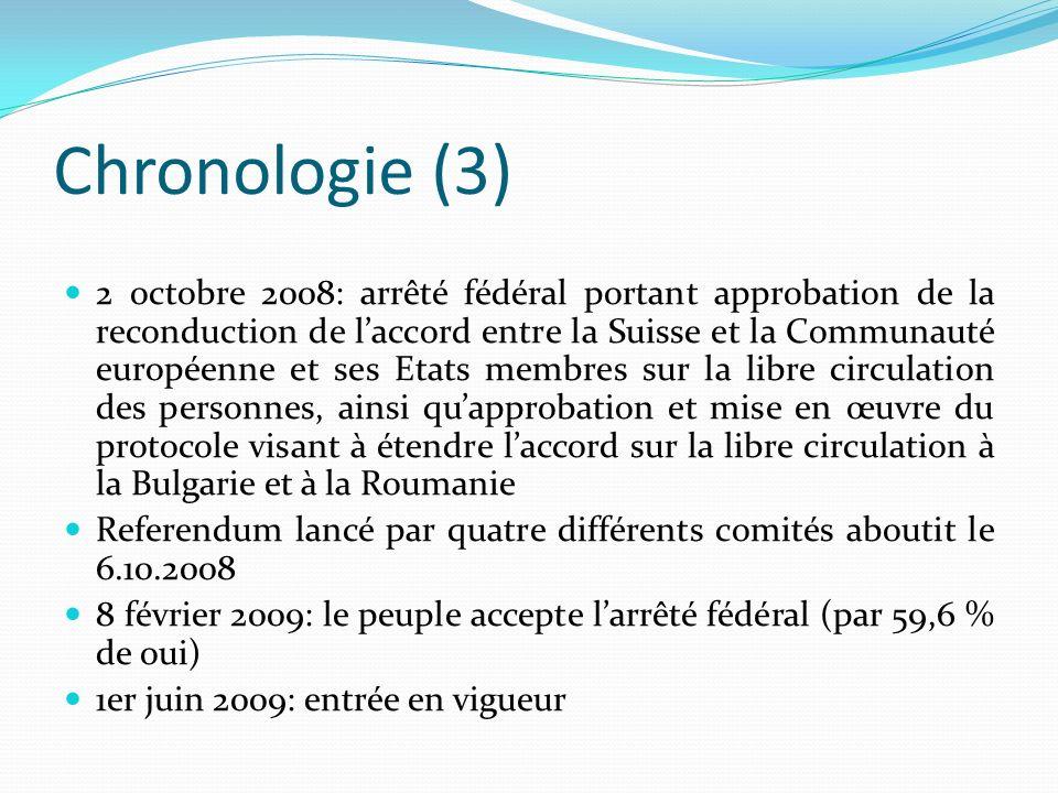Chronologie (3) 2 octobre 2008: arrêté fédéral portant approbation de la reconduction de laccord entre la Suisse et la Communauté européenne et ses Etats membres sur la libre circulation des personnes, ainsi quapprobation et mise en œuvre du protocole visant à étendre laccord sur la libre circulation à la Bulgarie et à la Roumanie Referendum lancé par quatre différents comités aboutit le 6.10.2008 8 février 2009: le peuple accepte larrêté fédéral (par 59,6 % de oui) 1er juin 2009: entrée en vigueur