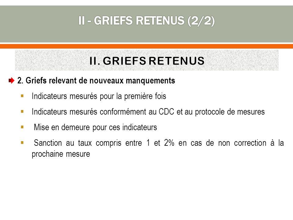 2. Griefs relevant de nouveaux manquements Indicateurs mesurés pour la première fois Indicateurs mesurés conformément au CDC et au protocole de mesure