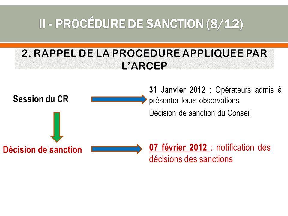 Session du CR 07 février 2012 : notification des décisions des sanctions 31 Janvier 2012 : Opérateurs admis à présenter leurs observations Décision de sanction du Conseil Décision de sanction