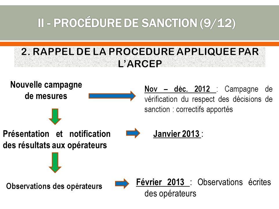 Nouvelle campagne de mesures Janvier 2013 : Nov – déc.