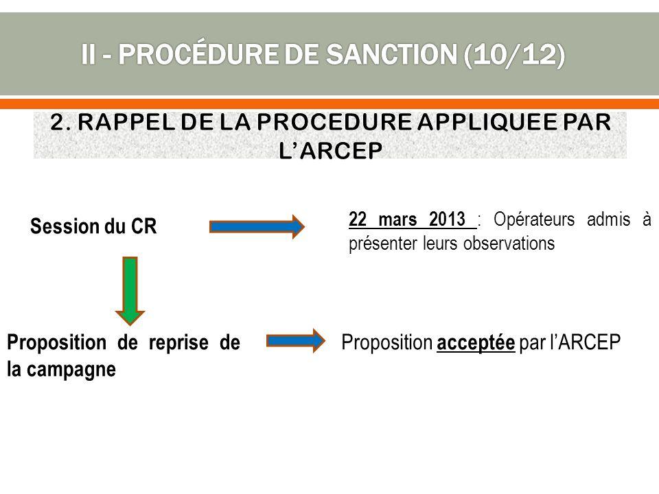 Session du CR Proposition acceptée par lARCEP 22 mars 2013 : Opérateurs admis à présenter leurs observations Proposition de reprise de la campagne