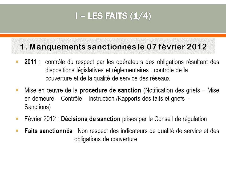 Décisions de sanction de février 2012 assorties dun nouveau délai de trois (03) mois : Objectif de ce nouveau délai : Les opérateurs ont remédié aux manquements et se sont conformés aux prescriptions des CDC Moyen : Campagne de mesures : nov.