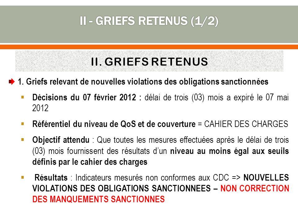 1. Griefs relevant de nouvelles violations des obligations sanctionnées Décisions du 07 février 2012 : délai de trois (03) mois a expiré le 07 mai 201
