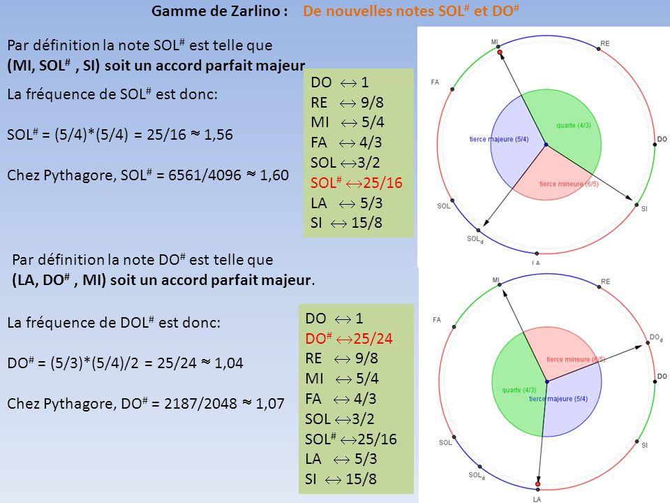 Par définition la note SOL # est telle que (MI, SOL #, SI) soit un accord parfait majeur.