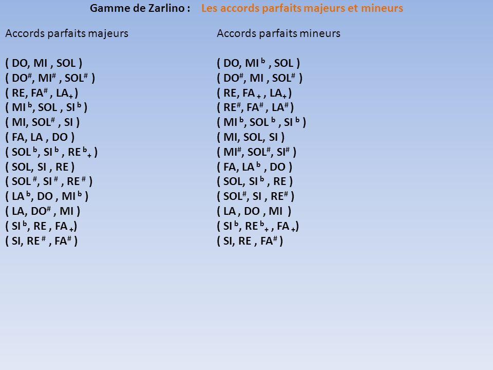 Accords parfaits majeurs ( DO, MI, SOL ) ( DO #, MI #, SOL # ) ( RE, FA #, LA + ) ( MI b, SOL, SI b ) ( MI, SOL #, SI ) ( FA, LA, DO ) ( SOL b, SI b, RE b + ) ( SOL, SI, RE ) ( SOL #, SI #, RE # ) ( LA b, DO, MI b ) ( LA, DO #, MI ) ( SI b, RE, FA + ) ( SI, RE #, FA # ) Gamme de Zarlino : Les accords parfaits majeurs et mineurs Accords parfaits mineurs ( DO, MI b, SOL ) ( DO #, MI, SOL # ) ( RE, FA +, LA + ) ( RE #, FA #, LA # ) ( MI b, SOL b, SI b ) ( MI, SOL, SI ) ( MI #, SOL #, SI # ) ( FA, LA b, DO ) ( SOL, SI b, RE ) ( SOL #, SI, RE # ) ( LA, DO, MI ) ( SI b, RE b +, FA + ) ( SI, RE, FA # )