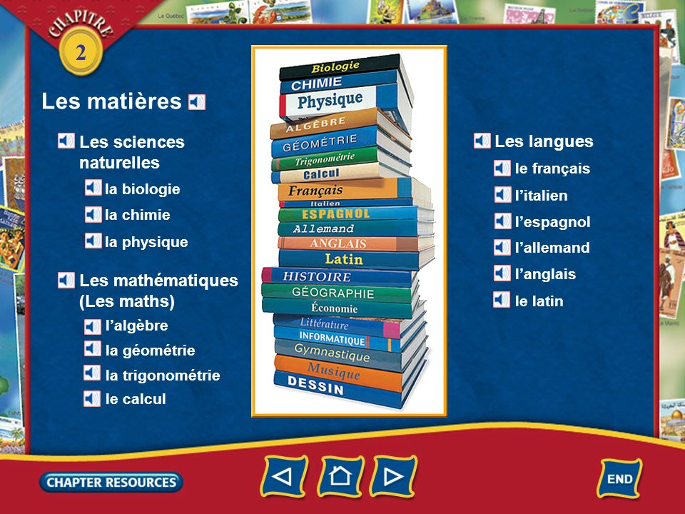 2 Other useful words and expressions en cours de (français, maths, etc.) in (French, math, etc.) class même tous juste un peu trop same all too much just a little Vocabulaire (French–English)