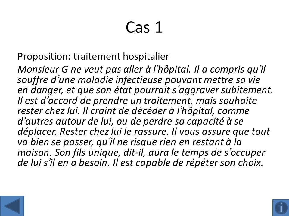 Cas 1 Proposition: traitement hospitalier Monsieur G ne veut pas aller à lhôpital.