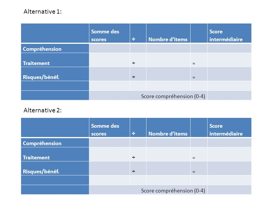 Somme des scores ÷ Nombre ditems Score intermédiaire Compréhension Traitement ÷ = Risques/bénéf.
