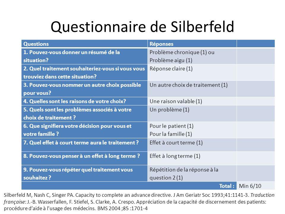 Questionnaire de Silberfeld QuestionsRéponses 1.Pouvez-vous donner un résumé de la situation.