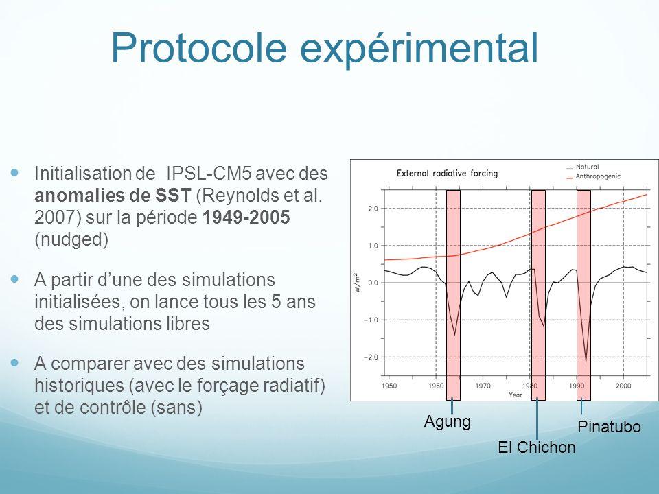Protocole expérimental Initialisation de IPSL-CM5 avec des anomalies de SST (Reynolds et al.