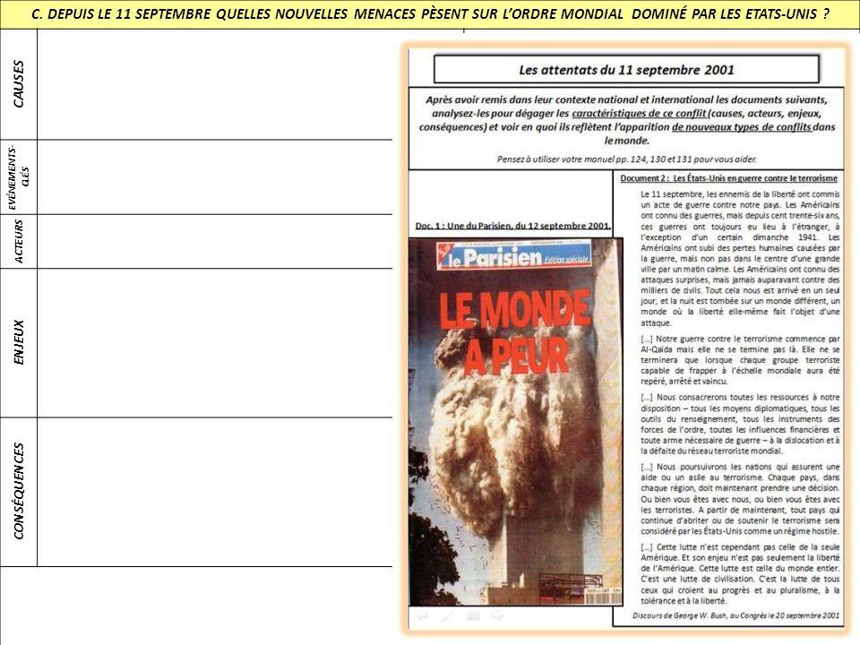 C. DEPUIS LE 11 SEPTEMBRE QUELLES NOUVELLES MENACES PÈSENT SUR LORDRE MONDIAL DOMINÉ PAR LES ETATS-UNIS ? CAUSES E VÉNEMENTS- CLÉS ACTEURS ENJEUX CONS