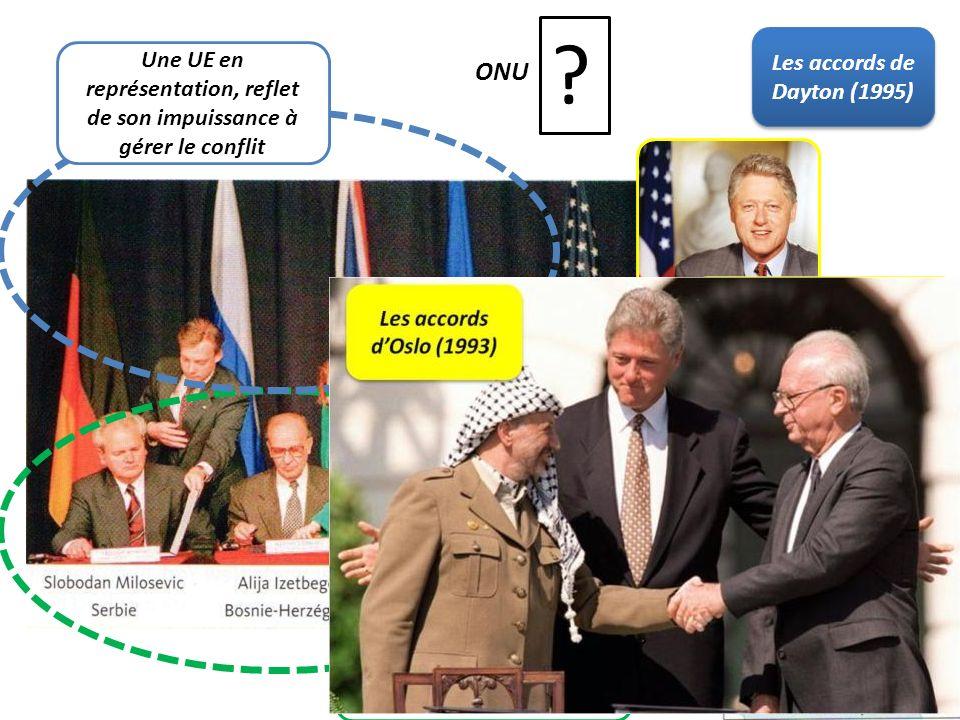 Les accords de Dayton (1995) Une UE en représentation, reflet de son impuissance à gérer le conflit Les USA (Clinton) en garant de la paix et gendarme