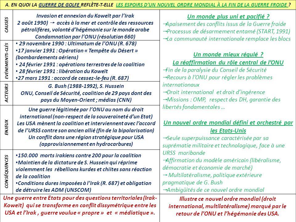 A. EN QUOI LA GUERRE DE GOLFE REFLÈTE-T-ELLE LES ESPOIRS DUN NOUVEL ORDRE MONDIAL À LA FIN DE LA GUERRE FROIDE ? CAUSES E VÉNEMENTS-CLÉS ACTEURS ENJEU