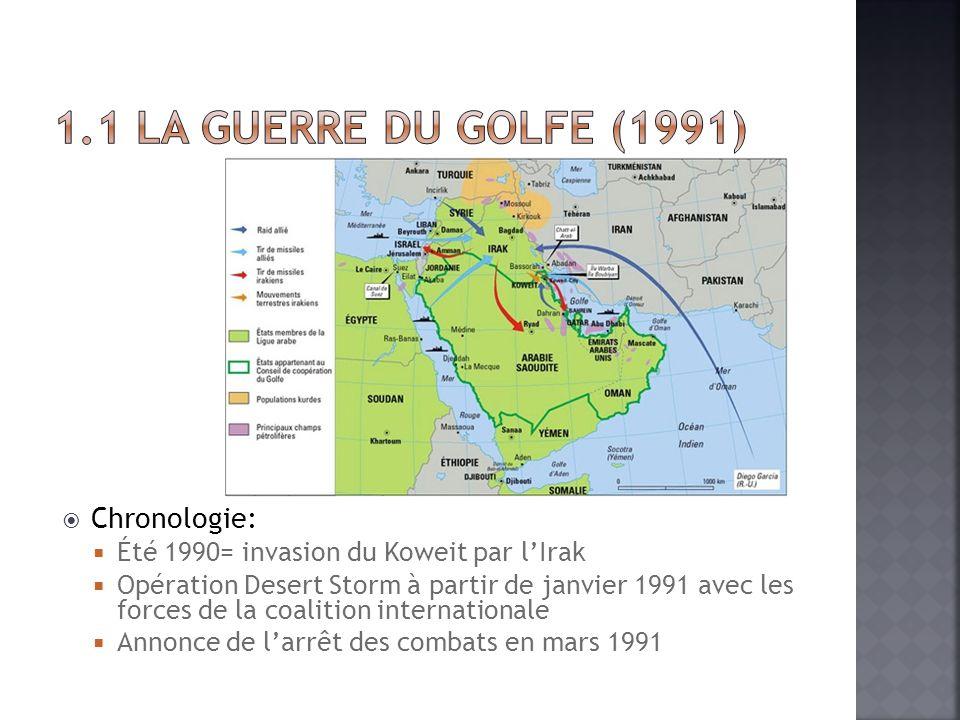 Chronologie: Été 1990= invasion du Koweit par lIrak Opération Desert Storm à partir de janvier 1991 avec les forces de la coalition internationale Annonce de larrêt des combats en mars 1991