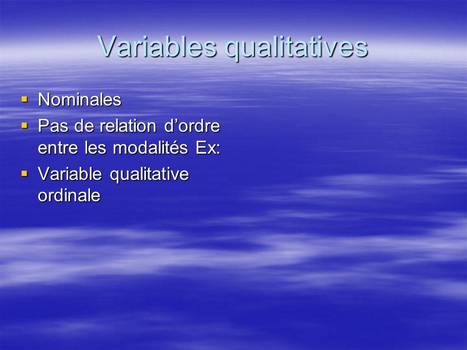 Variables qualitatives Nominales Nominales Pas de relation dordre entre les modalités Ex: Pas de relation dordre entre les modalités Ex: Variable qual