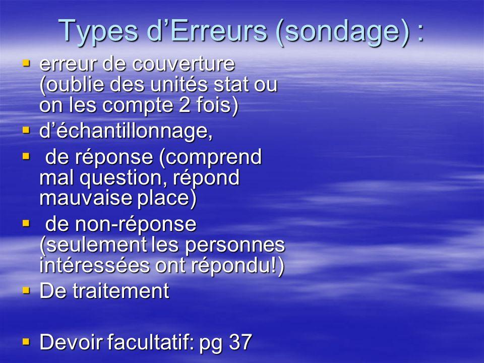 Types dErreurs (sondage) : erreur de couverture (oublie des unités stat ou on les compte 2 fois) erreur de couverture (oublie des unités stat ou on le