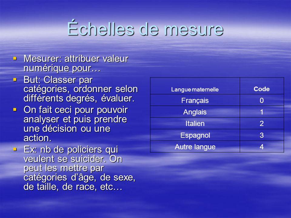 Échelles de mesure Mesurer: attribuer valeur numérique pour… Mesurer: attribuer valeur numérique pour… But: Classer par catégories, ordonner selon dif