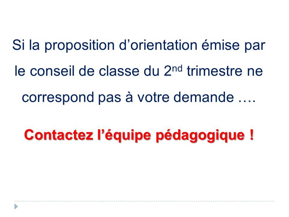 Si la proposition dorientation émise par le conseil de classe du 2 nd trimestre ne correspond pas à votre demande …. Contactez léquipe pédagogique !