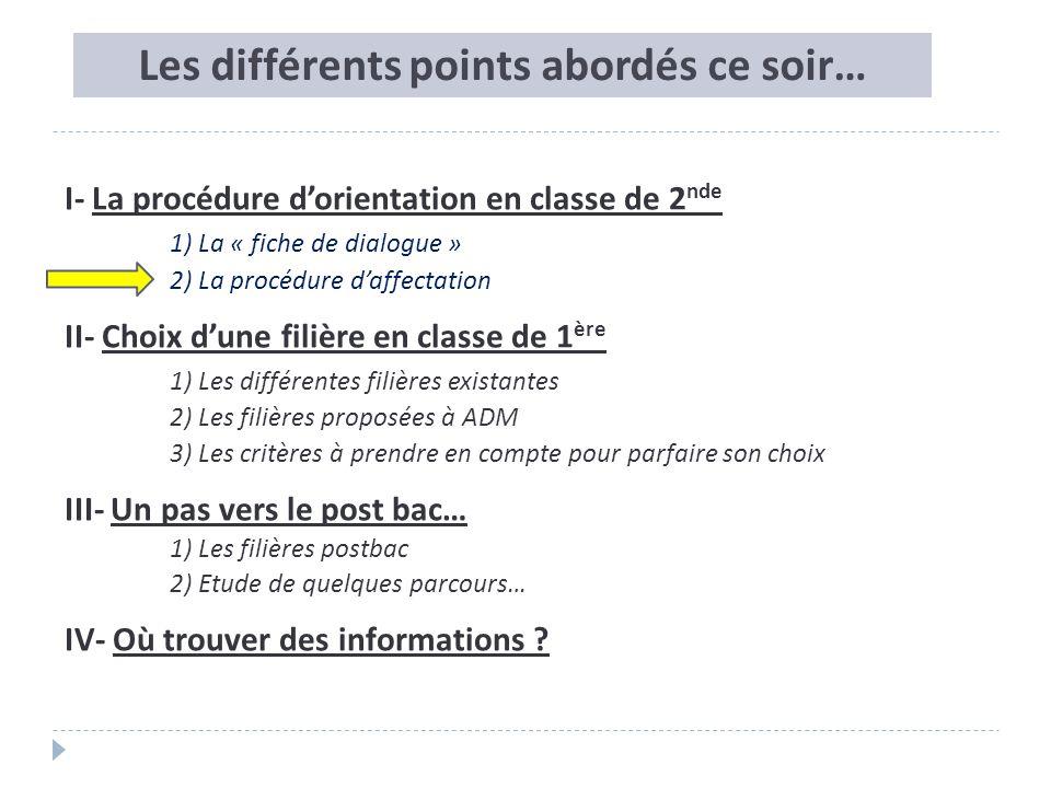 Les différents points abordés ce soir… I- La procédure dorientation en classe de 2 nde 1) La « fiche de dialogue » 2) La procédure daffectation II- Ch