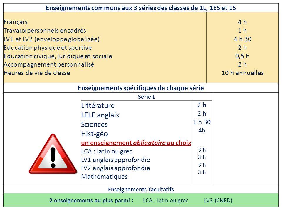 Enseignements communs aux 3 séries des classes de 1L, 1ES et 1S Français Travaux personnels encadrés LV1 et LV2 (enveloppe globalisée) Education physi