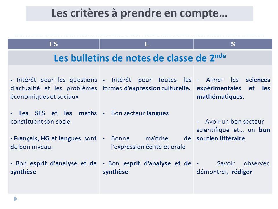 ESLS Les bulletins de notes de classe de 2 nde - Intérêt pour les questions dactualité et les problèmes économiques et sociaux - Les SES et les maths constituent son socle - Français, HG et langues sont de bon niveau.