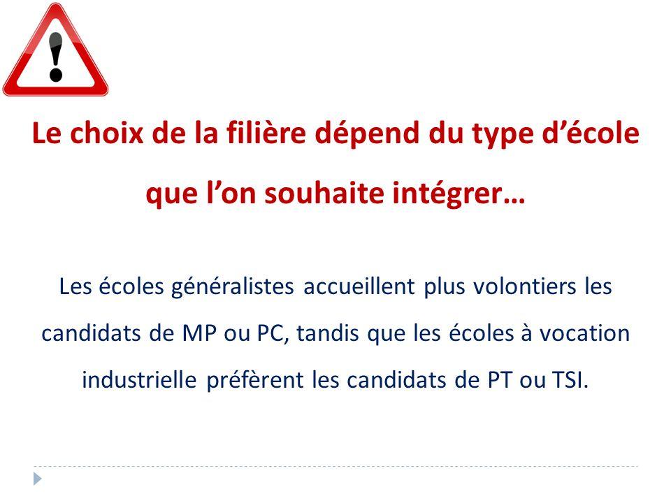 Le choix de la filière dépend du type décole que lon souhaite intégrer… Les écoles généralistes accueillent plus volontiers les candidats de MP ou PC,