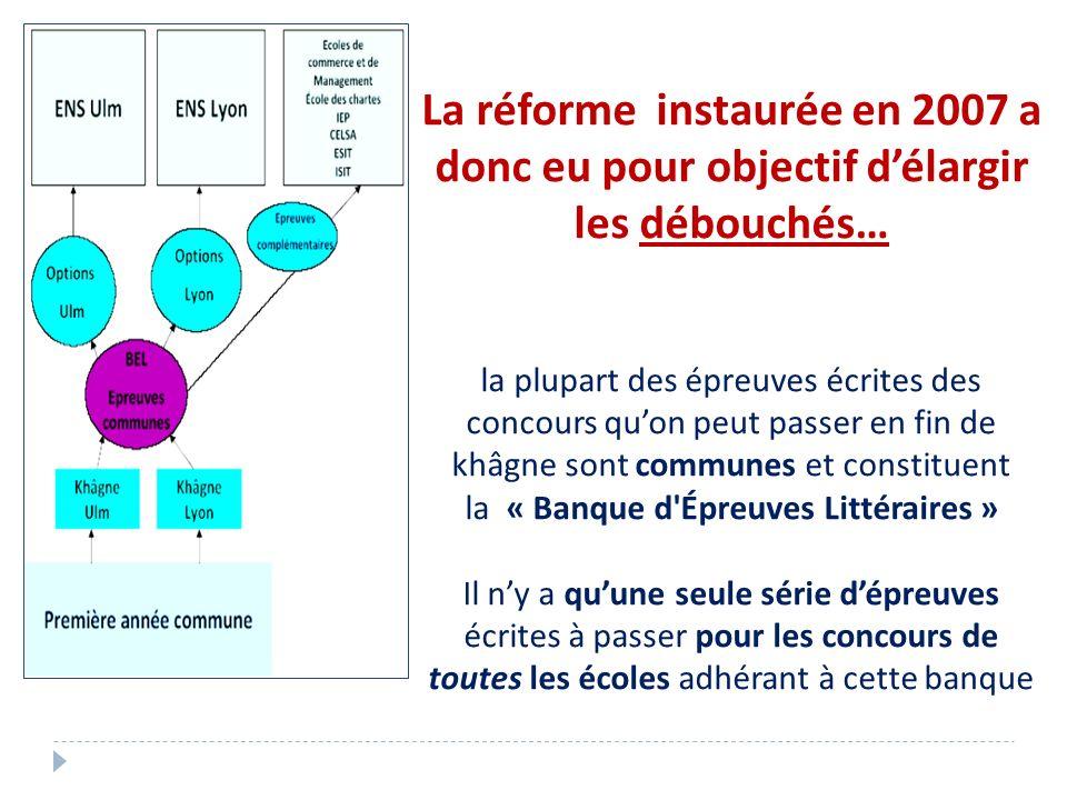 La réforme instaurée en 2007 a donc eu pour objectif délargir les débouchés… la plupart des épreuves écrites des concours quon peut passer en fin de k