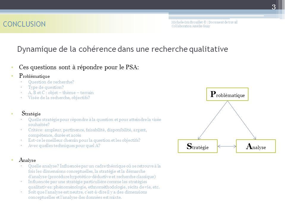 Problématique, un processus en entonnoir CONCLUSION 4 Michèle-Isis Brouillet © | Document de travail Collaboration Amélie Guay 1.