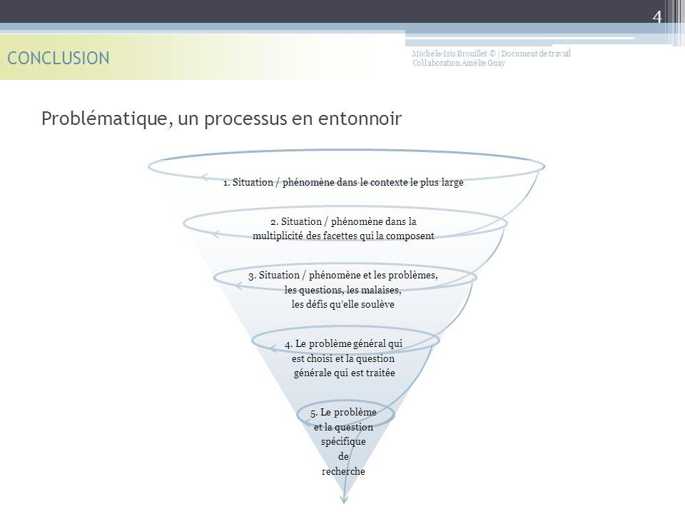 Problématique, un processus en entonnoir CONCLUSION 4 Michèle-Isis Brouillet © | Document de travail Collaboration Amélie Guay 1. Situation / phénomèn