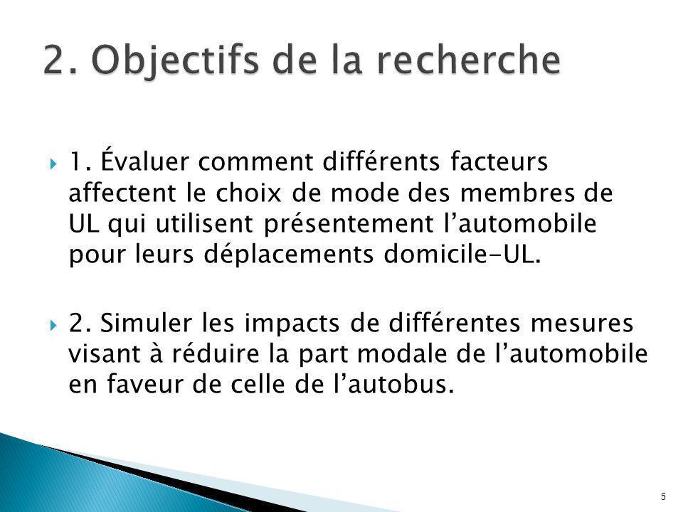 1. Évaluer comment différents facteurs affectent le choix de mode des membres de UL qui utilisent présentement lautomobile pour leurs déplacements dom
