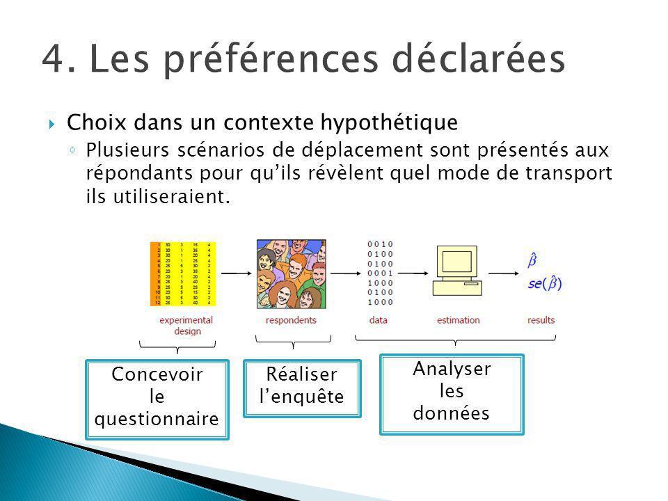 Choix dans un contexte hypothétique Plusieurs scénarios de déplacement sont présentés aux répondants pour quils révèlent quel mode de transport ils utiliseraient.