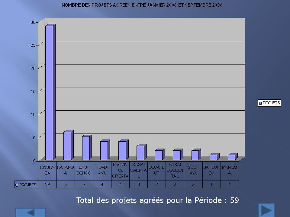 Total des projets agréés pour la Période : 59