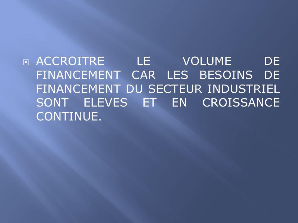 ACCROITRE LE VOLUME DE FINANCEMENT CAR LES BESOINS DE FINANCEMENT DU SECTEUR INDUSTRIEL SONT ELEVES ET EN CROISSANCE CONTINUE.